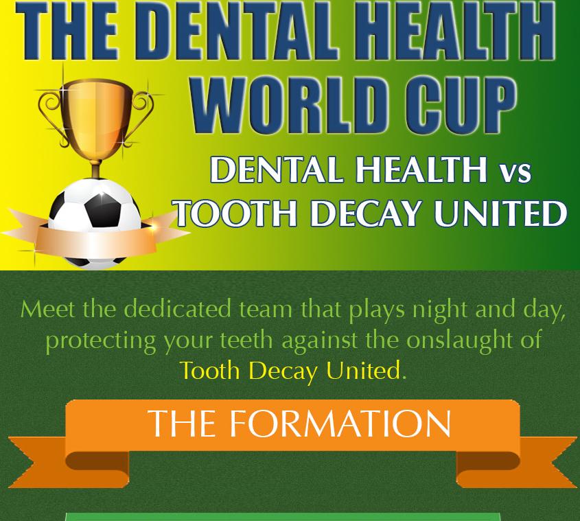 Dental World Cup
