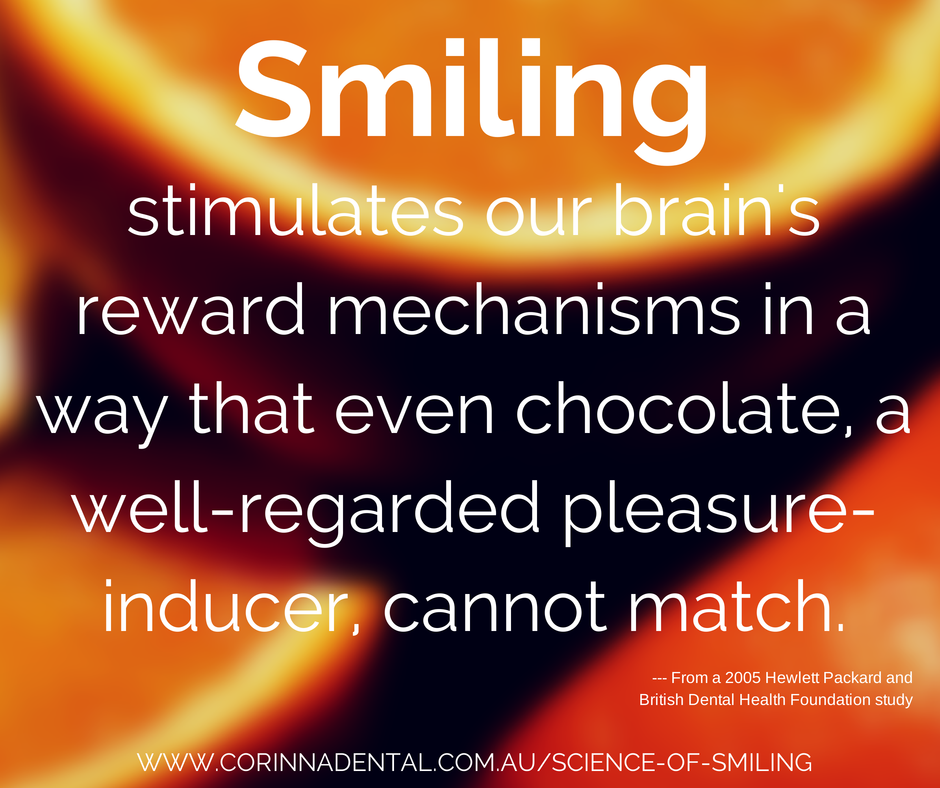 Science of smiling
