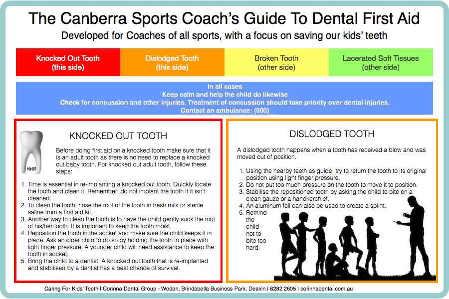 Canberra Sports Coach guide.001