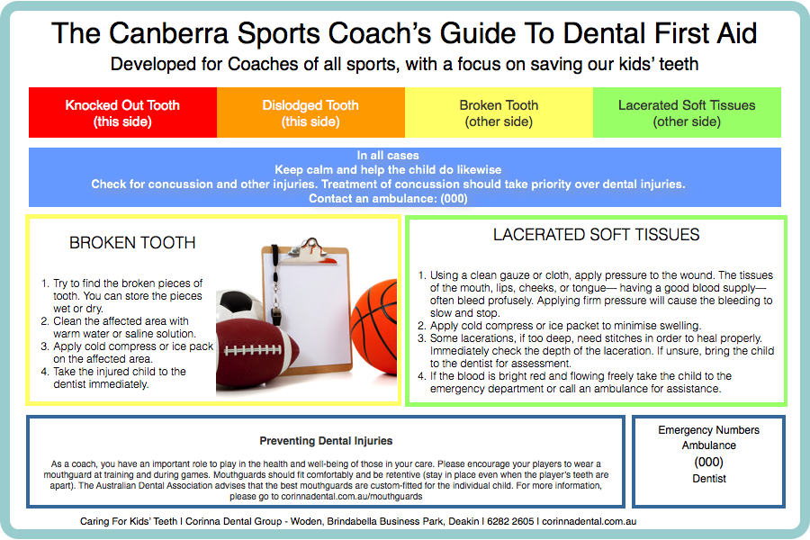 Canberra Sports Coach guide.002