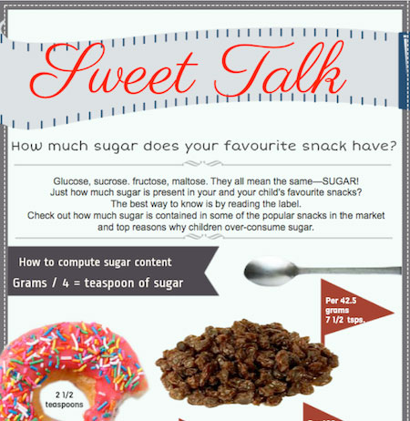 How-Much-Sugar-Infographic-small